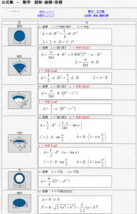 数学-公式集 ・・ 図形・面積・体積  円錐、角錐、球体、楕円体