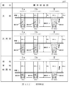 暗渠排水標準断面図